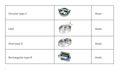Alfa Laval Manway Selection Overview